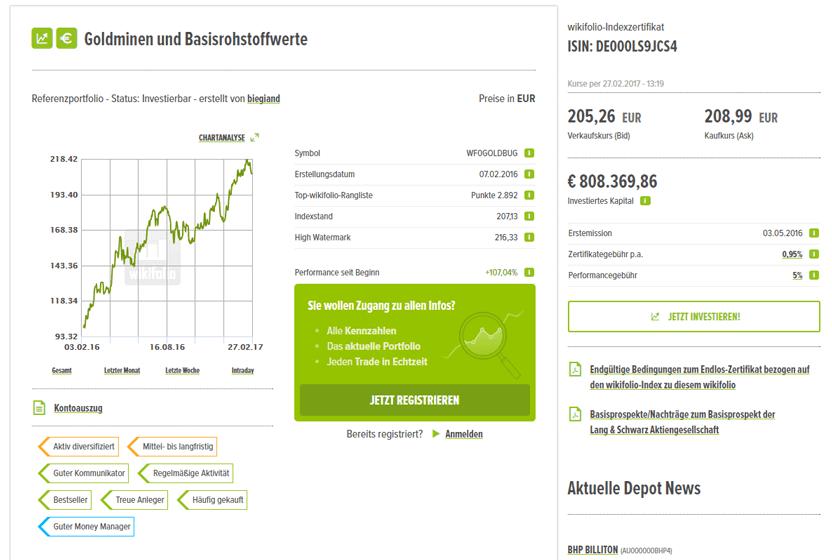 Börse Online Wikifolio